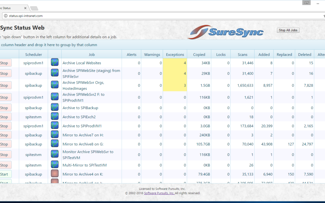 Suresync Status Web - File replication & Synchronisation